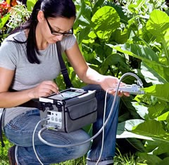 Photosynthesis Measuring Systems